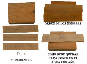 Orden De Ingredientes